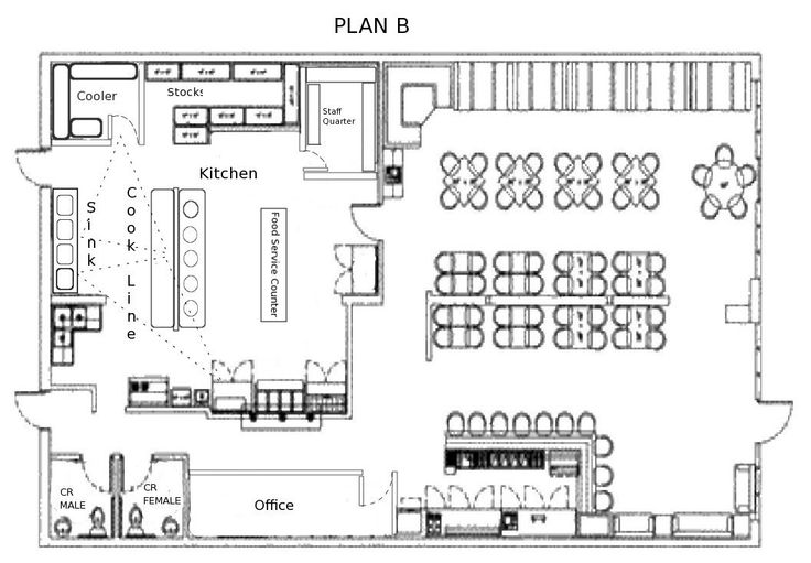 How To Design A Restaurant Floor Plan 10 Restaurant Layouts To Inspire You On The Line Toast Pos