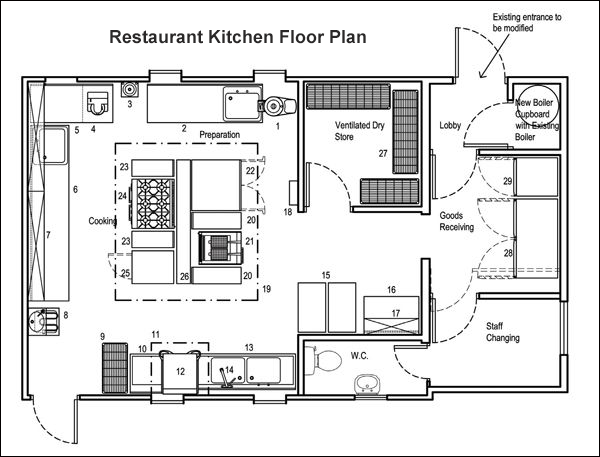 How To Choose The Right Restaurant Floor Plan For Your Restaurant Layout On The Line Toast Pos