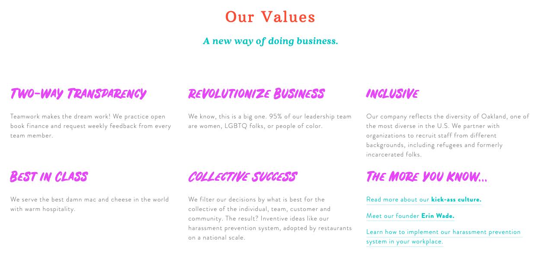 How To Write Restaurant Job Descriptions Around Values On The Line Toast Pos