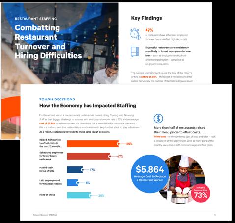 Restaurant Success Sheet