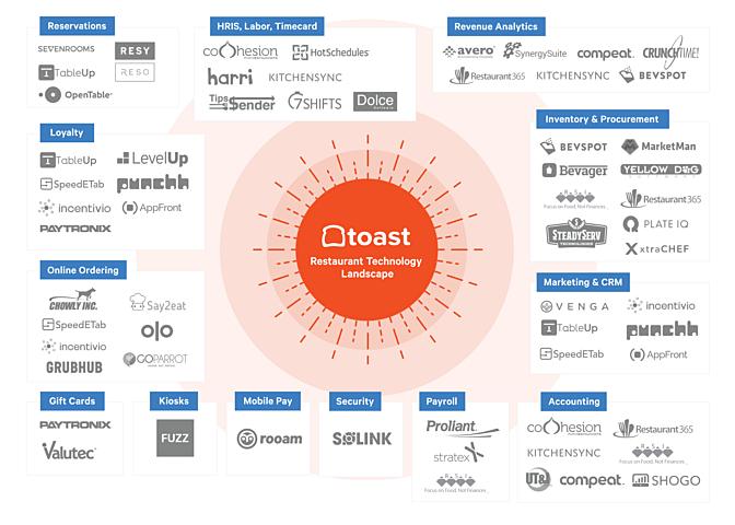 Partner-infographic-01