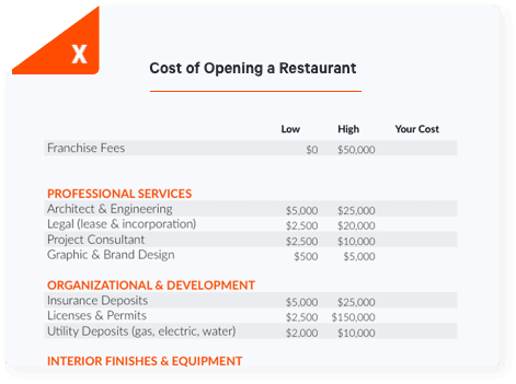 cost of opening a restaurant calculator restaurant management tools and apps