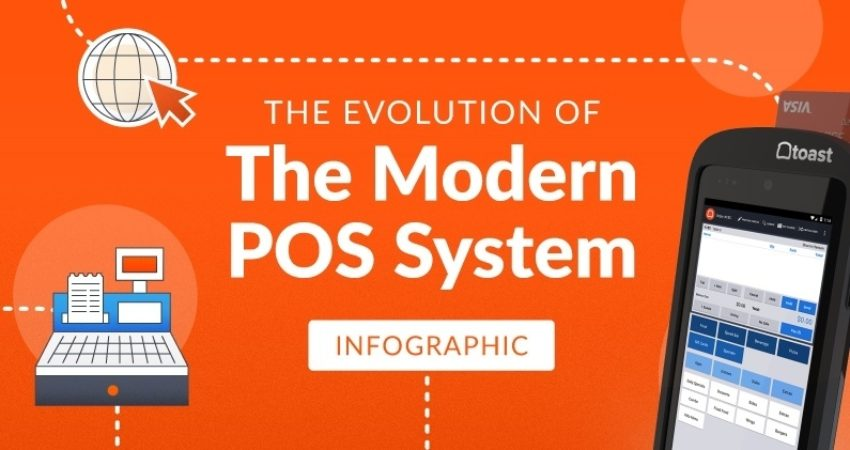 Pos Evolution Blogheader