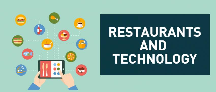 Restaurants And Technology Header
