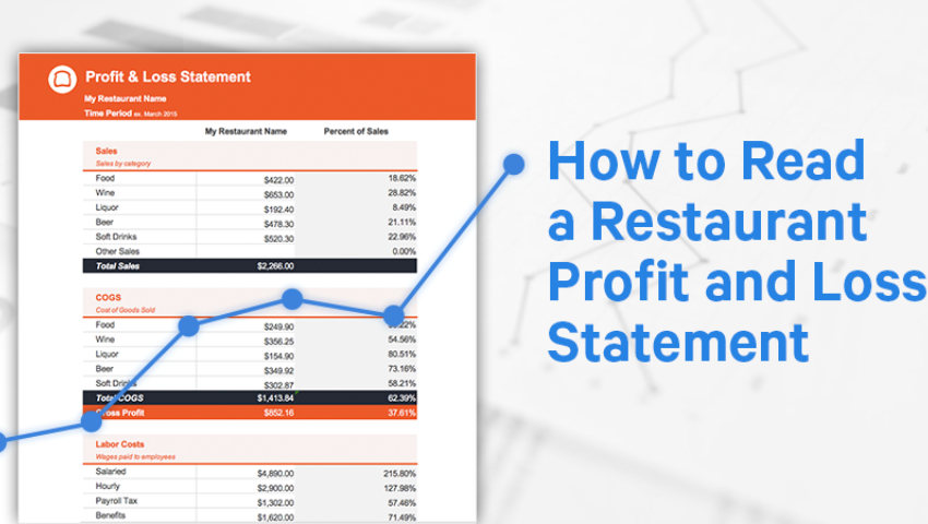 How To Read A Restaurant Profit And Loss Statement Free Income