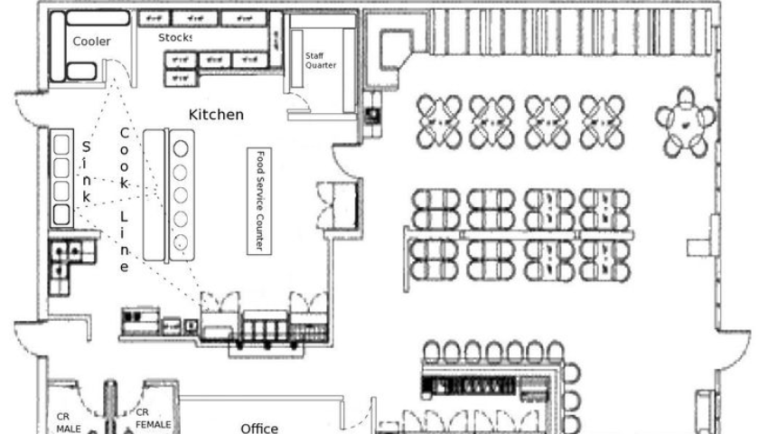 9 restaurant floor plan examples ideas for your restaurant layout rh pos toasttab com